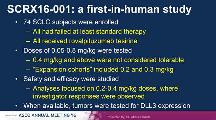abstr 3 NL 3 Rudin slide 1 FINAL